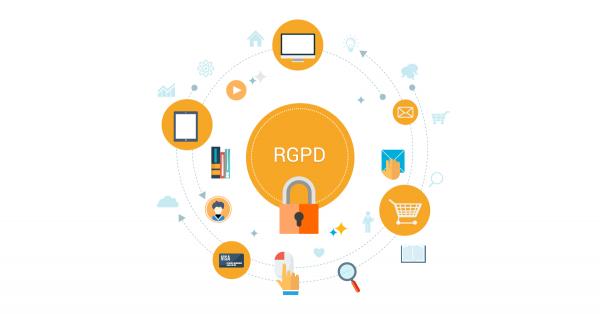 Mise en conformité RGP