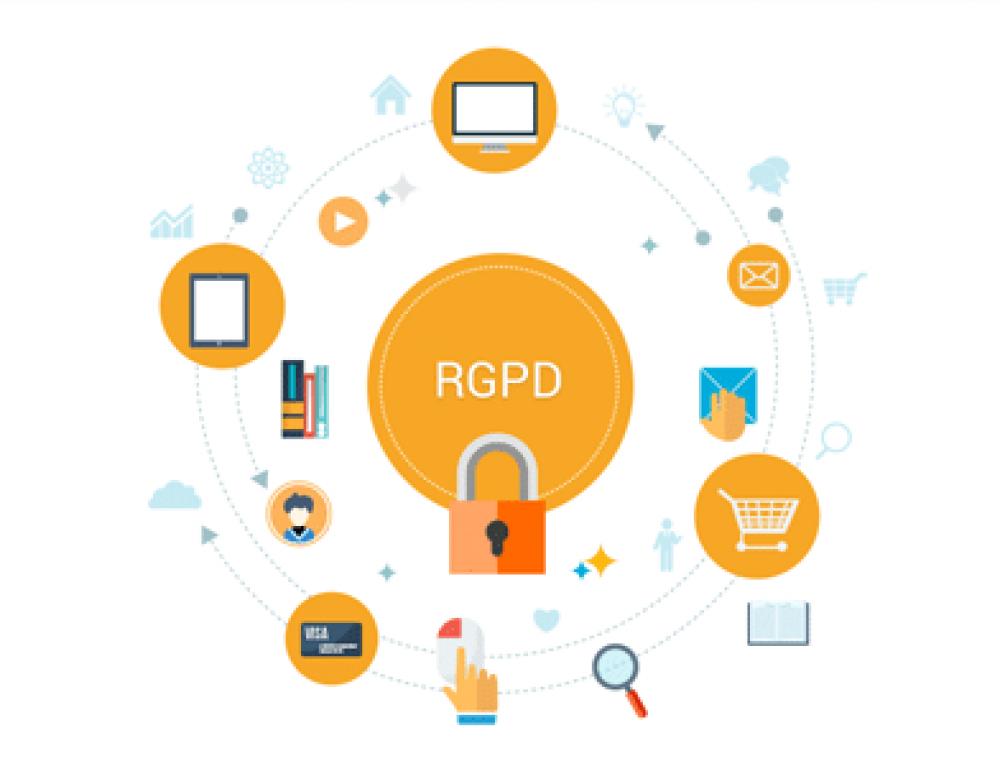 Mise en conformité RGPD: implications pour une entreprise ?